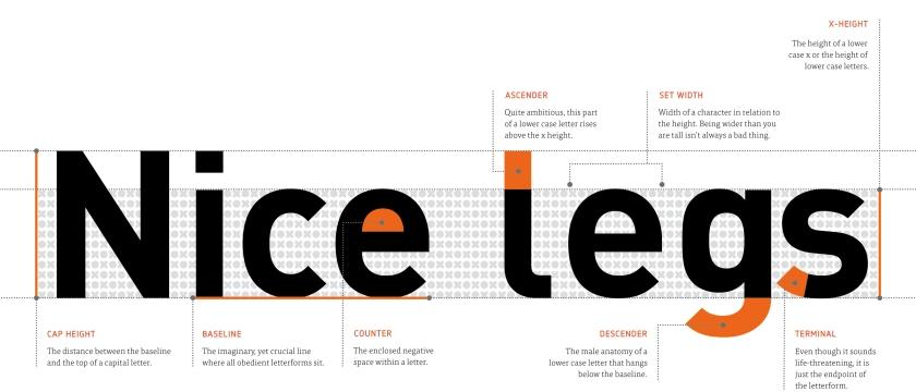 typography-2